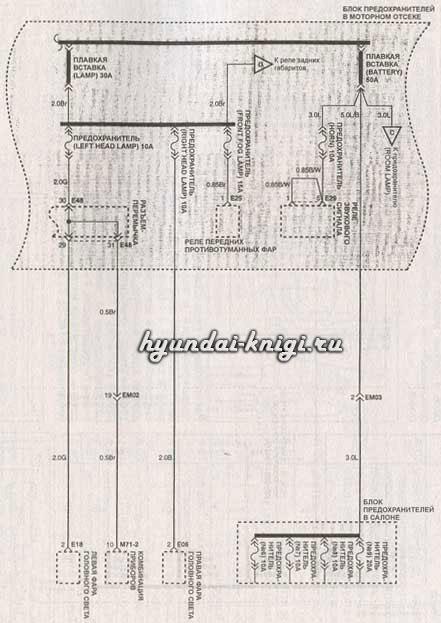 схемы Hyundai Accent