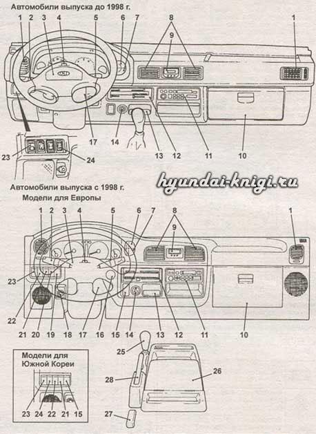 приборы Hyundai H 100