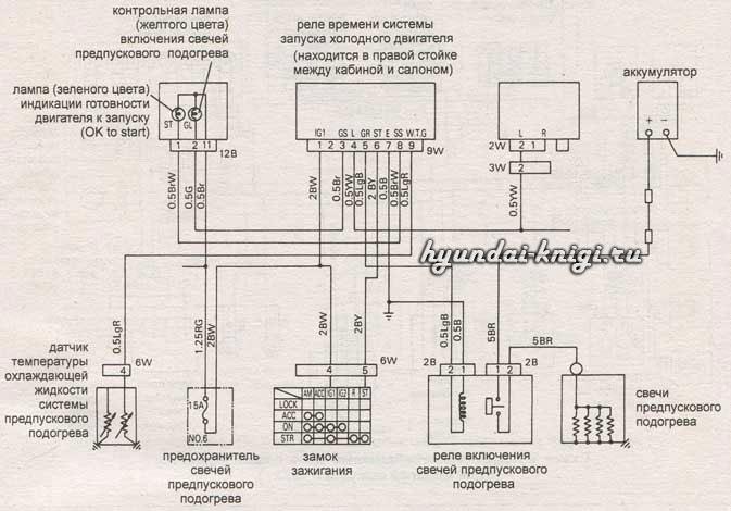 электросхемы Hyundai H100