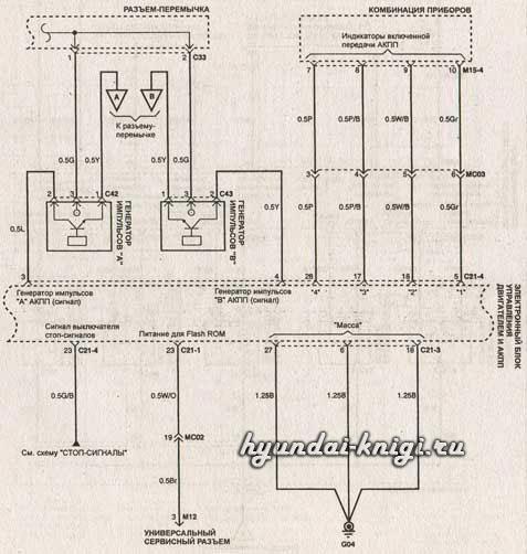 Электросхемы Hyundai Santa Fe (Хундай Санта Фе) .