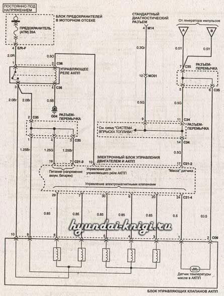 схемы Hyundai Santa Fe,