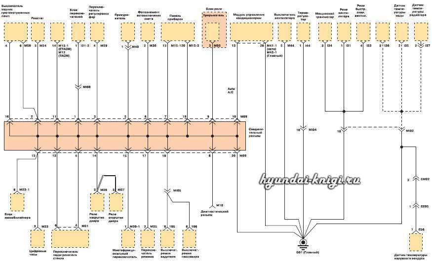 Электросхема распределения