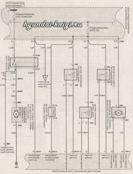Электросхемы Hyundai Sonata