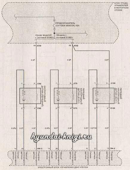 Электросхемы Hyundai Sonata V,