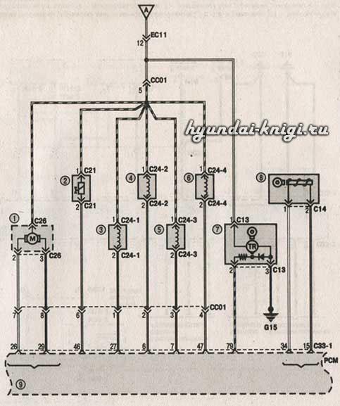 схемы Hyundai Getz, система