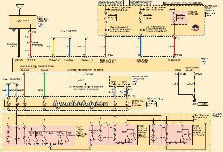 Hyundai sonata схема электрооборудования