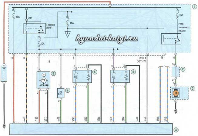 электросхемы Hyundai I30