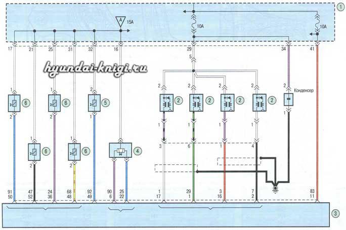схемы Hyundai I30, система