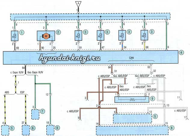 схемы Hyundai I20, система
