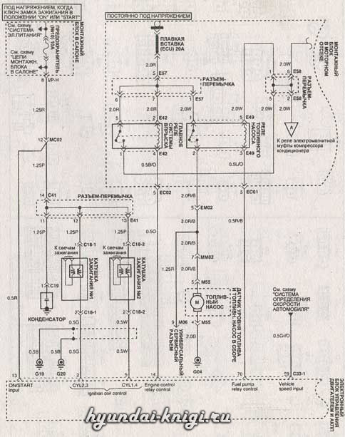 электросхемы Hyundai Elantra