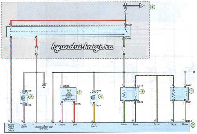 Электросхемы Hyundai Solaris