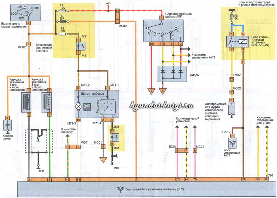 схемы Hyundai Accent, системы