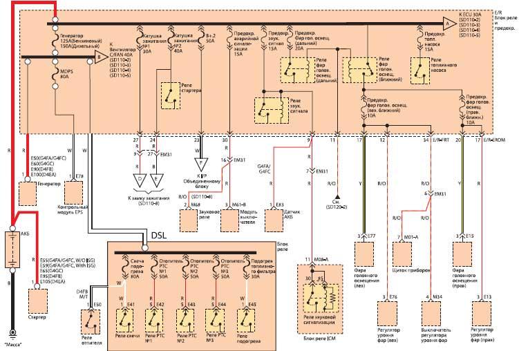 Схема приборной панели киа сид